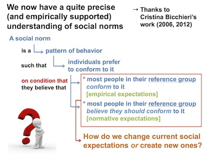 Understanding of social norms